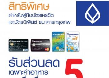 บัตรเครดิตและบัตรบีเฟิสต์